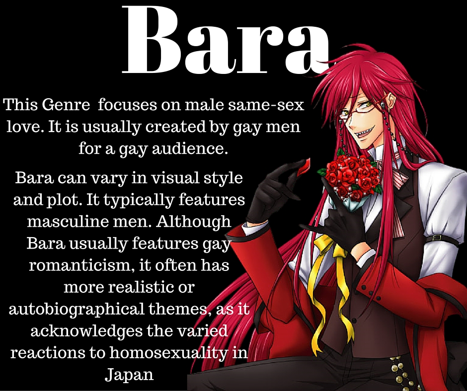 anime dictionary Bara